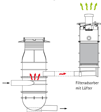 C_Druckleitungsendschacht