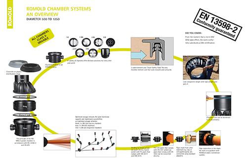 ROMOLD_Discharge-system_EN