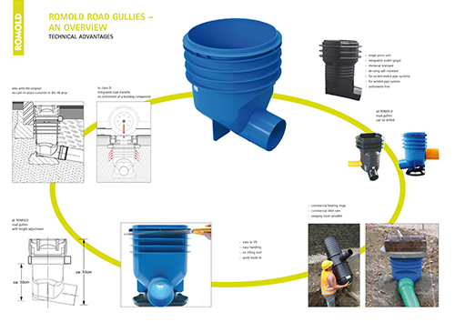 ROMOLD_Drainage-system_EN