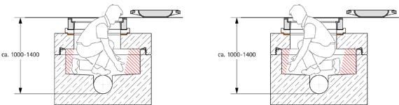 2017-Katalog - Vergleich DN1000_DN625